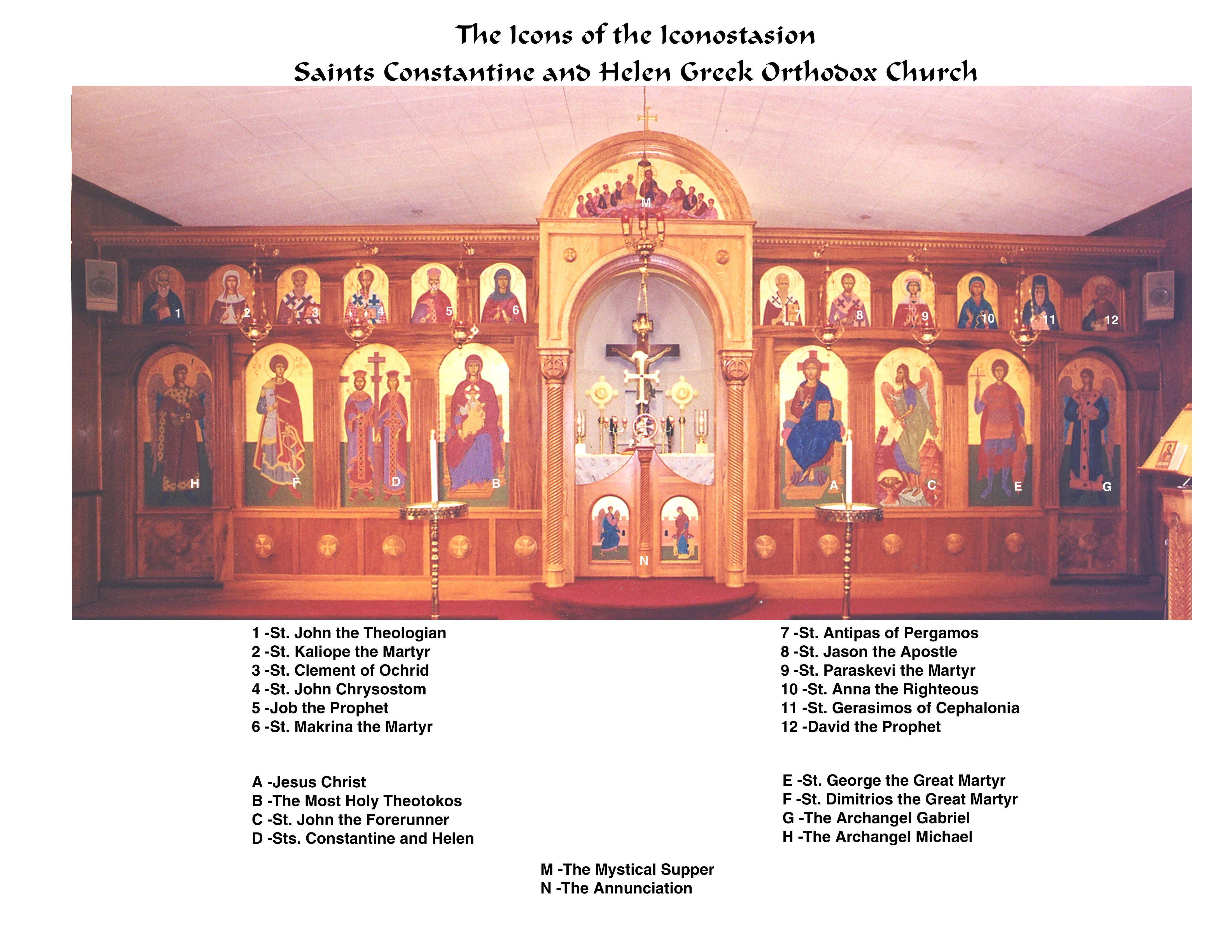 Iconostasion